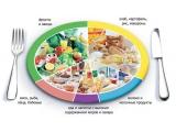 База отдыха Дружба - иконка «питание» в Тисуле